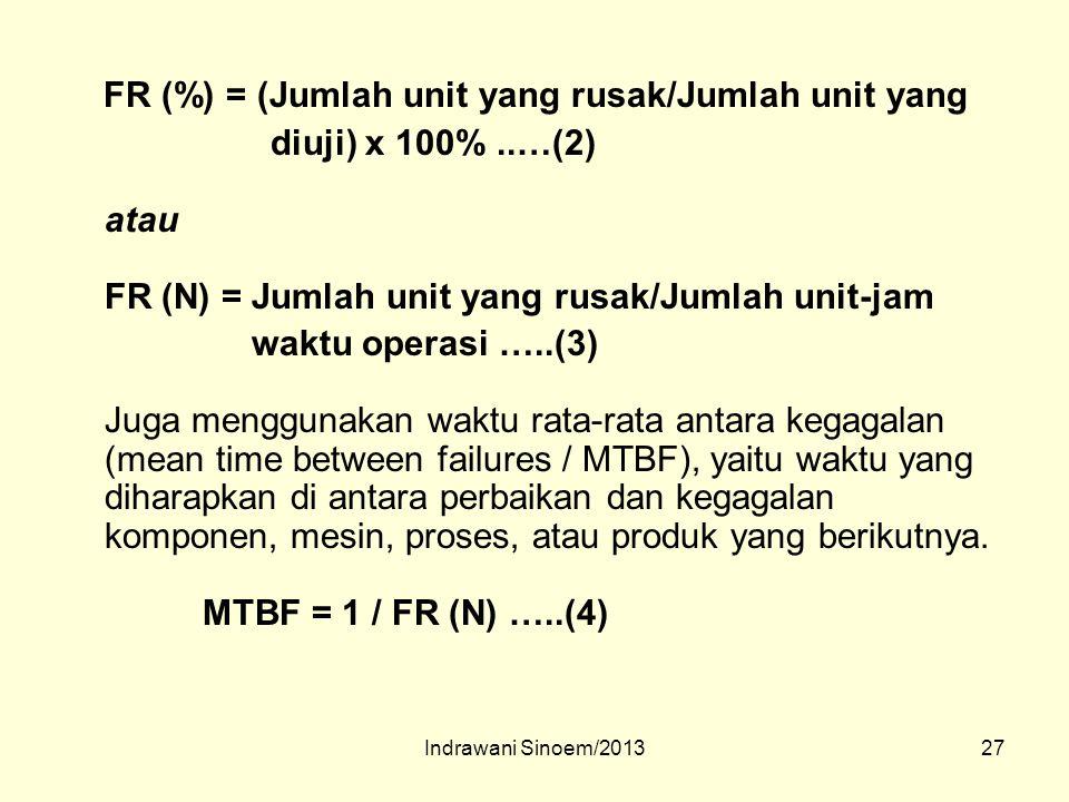 FR (%) = (Jumlah unit yang rusak/Jumlah unit yang