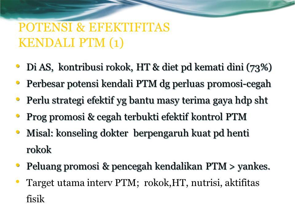 POTENSI & EFEKTIFITAS KENDALI PTM (1)