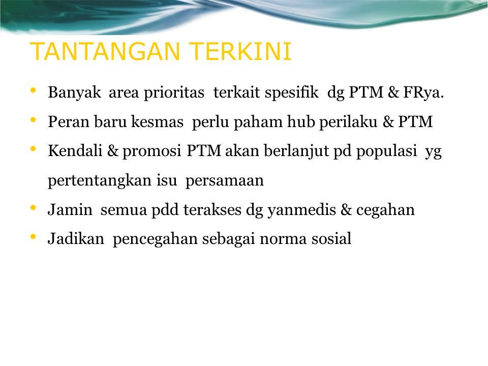 TANTANGAN TERKINI Banyak area prioritas terkait spesifik dg PTM & FRya. Peran baru kesmas perlu paham hub perilaku & PTM.