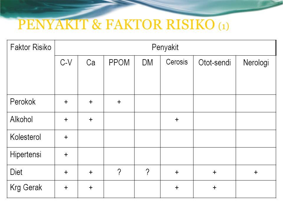 PENYAKIT & FAKTOR RISIKO (1)