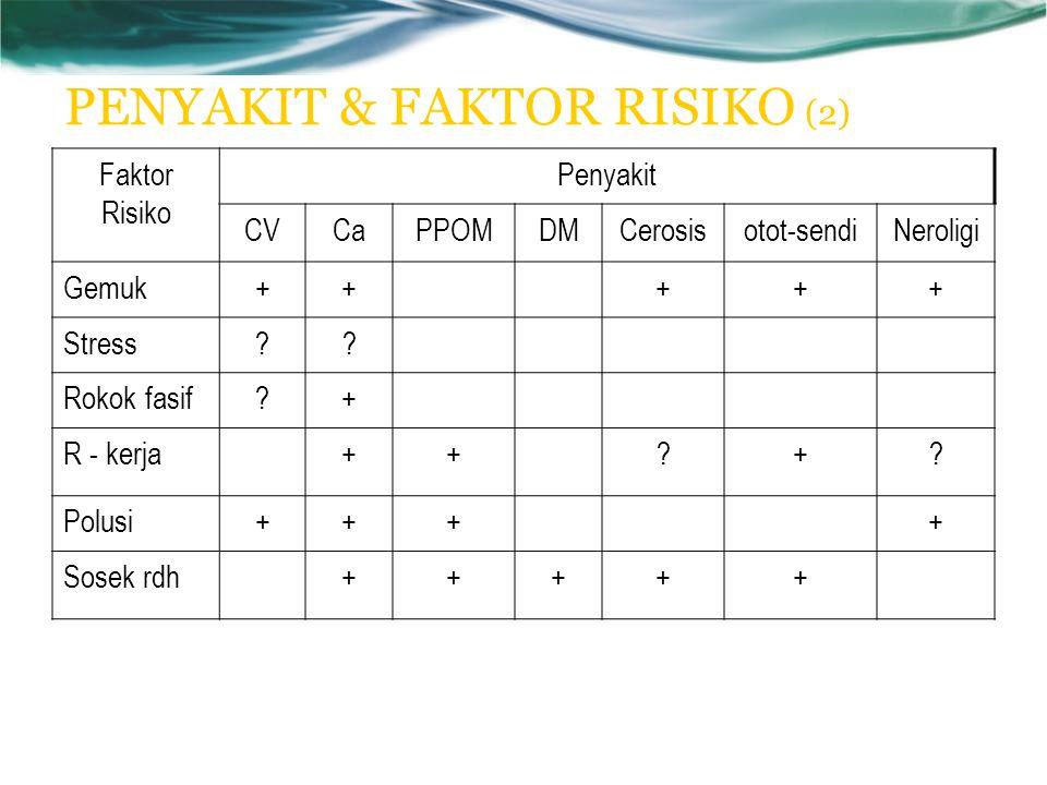 PENYAKIT & FAKTOR RISIKO (2)