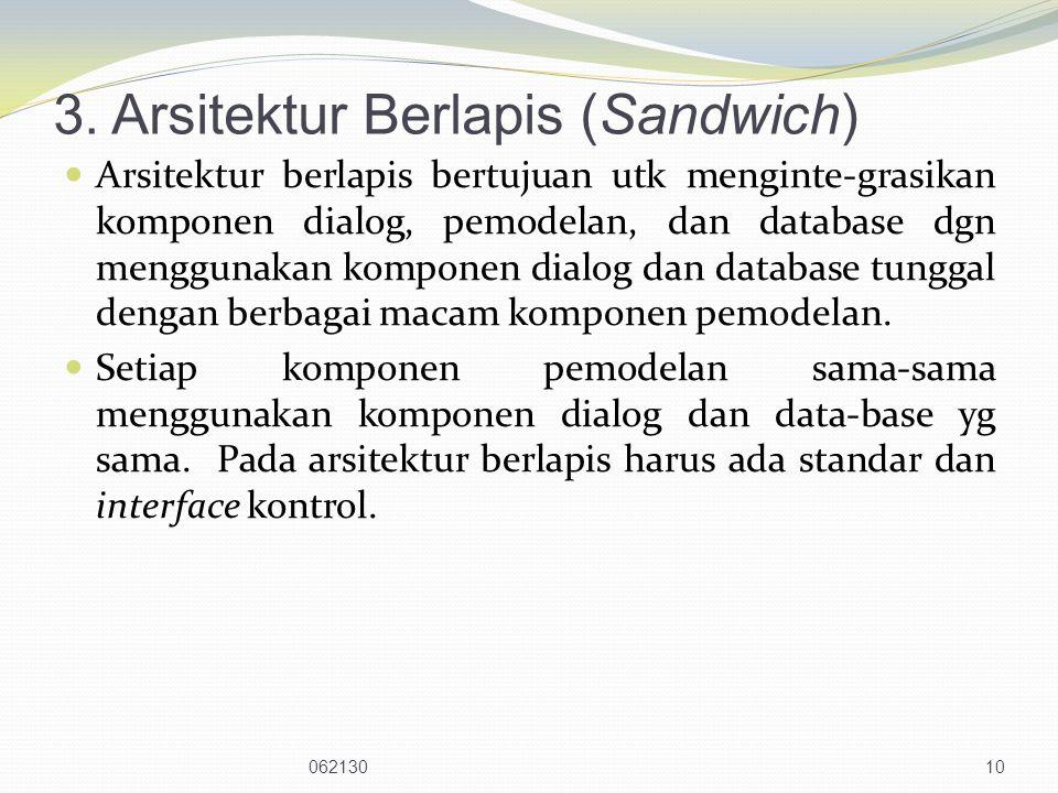 3. Arsitektur Berlapis (Sandwich)