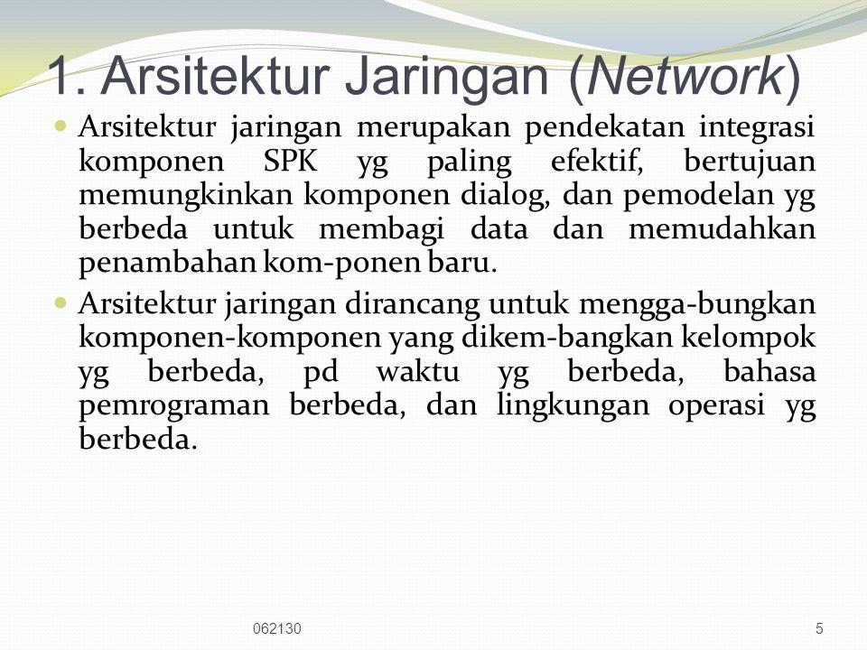 1. Arsitektur Jaringan (Network)