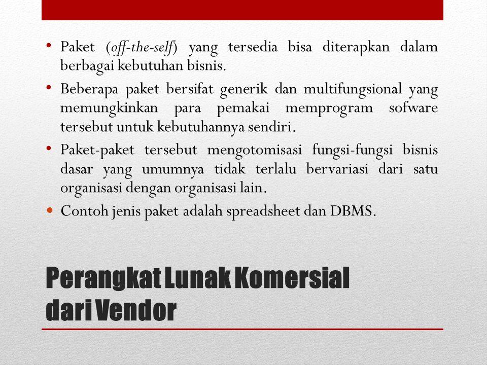 Perangkat Lunak Komersial dari Vendor