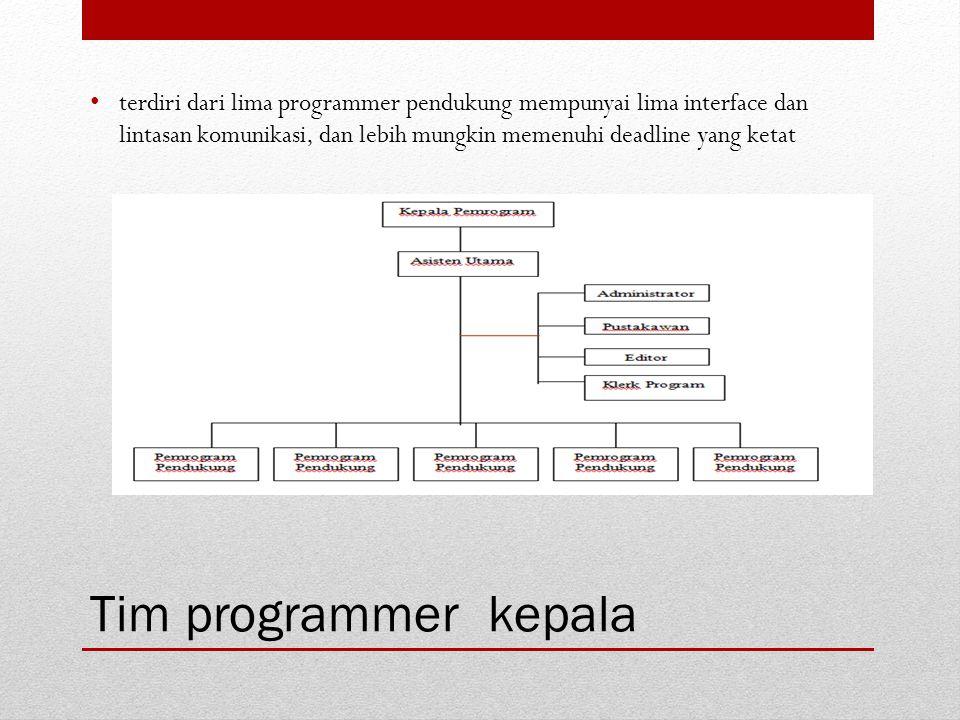 terdiri dari lima programmer pendukung mempunyai lima interface dan lintasan komunikasi, dan lebih mungkin memenuhi deadline yang ketat