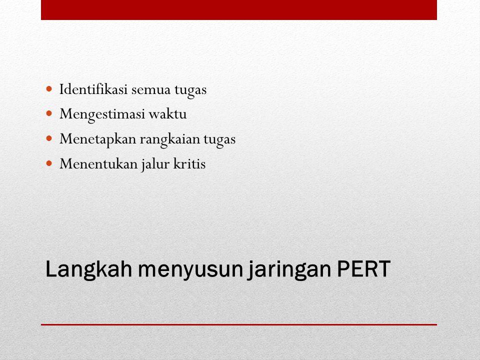Langkah menyusun jaringan PERT