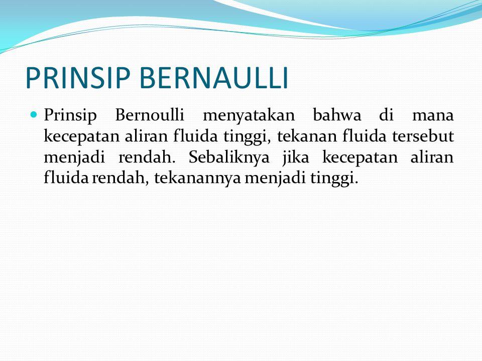 PRINSIP BERNAULLI