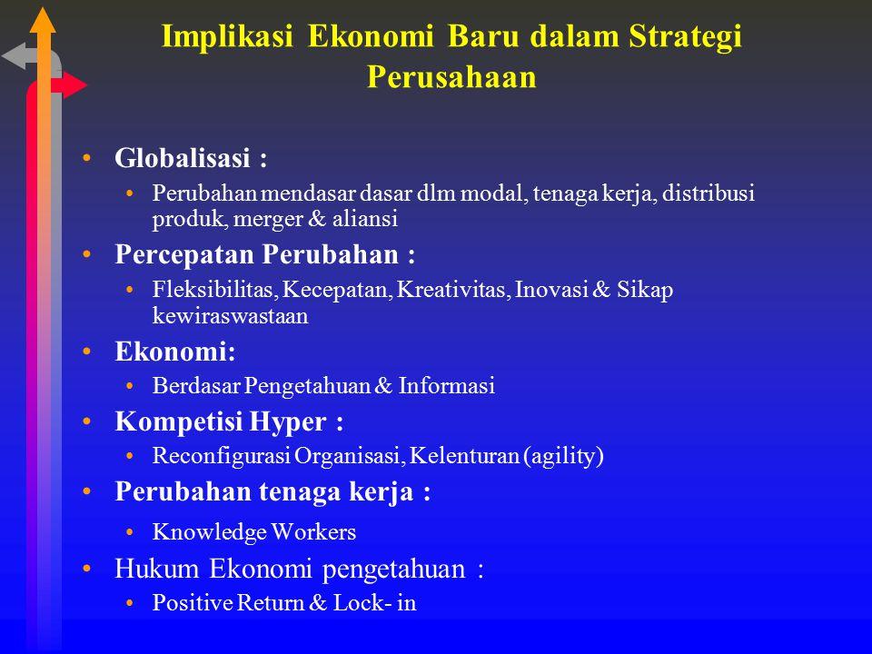 Implikasi Ekonomi Baru dalam Strategi Perusahaan