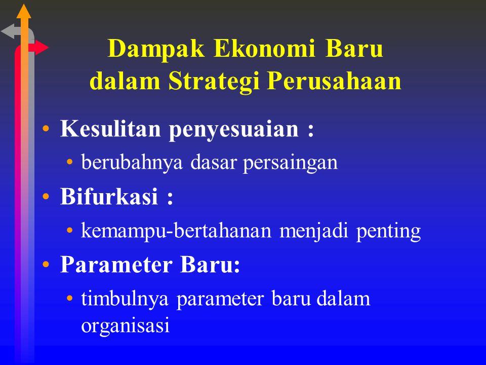 Dampak Ekonomi Baru dalam Strategi Perusahaan