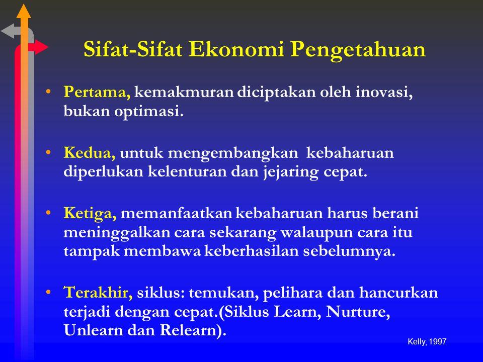 Sifat-Sifat Ekonomi Pengetahuan
