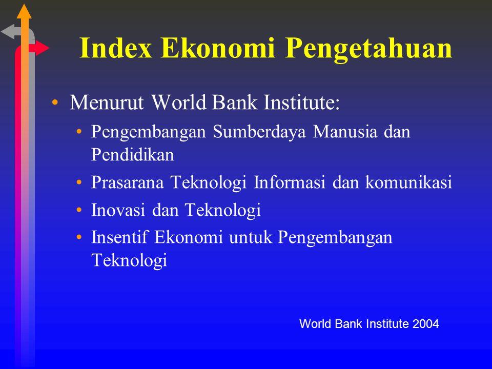Index Ekonomi Pengetahuan