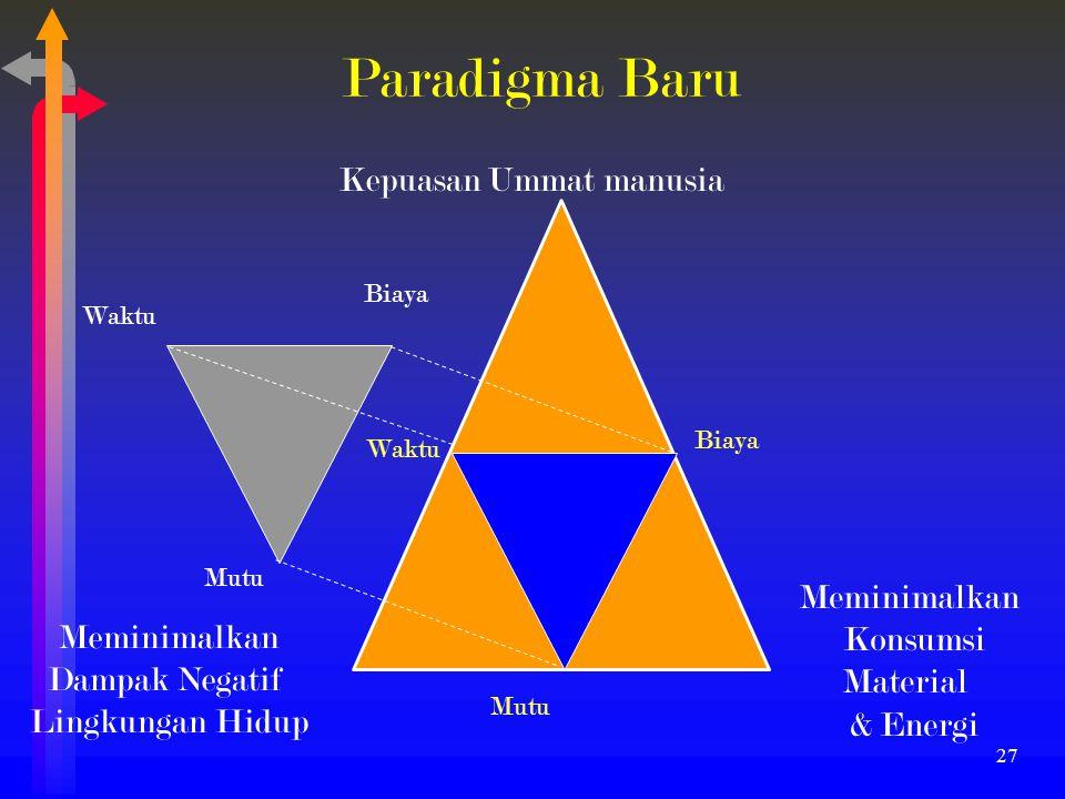 Paradigma Baru Kepuasan Ummat manusia Meminimalkan Konsumsi