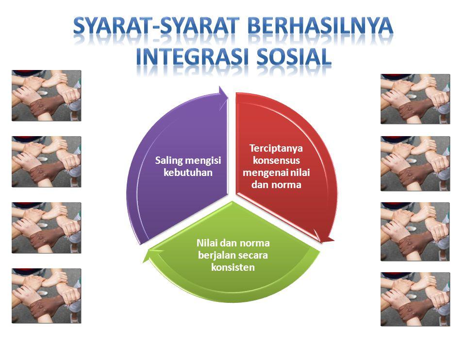 Syarat-syarat berhasilnya integrasi sosial