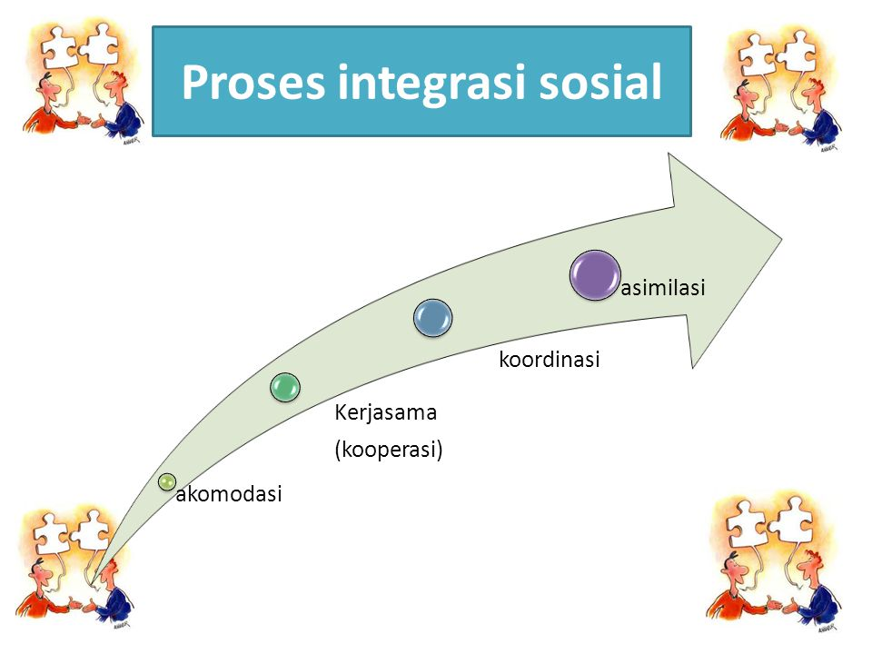 Proses integrasi sosial