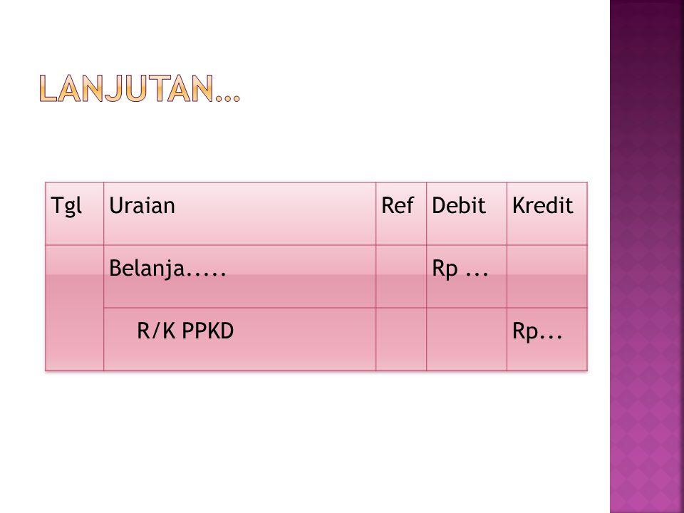 Lanjutan… Tgl Uraian Ref Debit Kredit Belanja..... Rp ... R/K PPKD