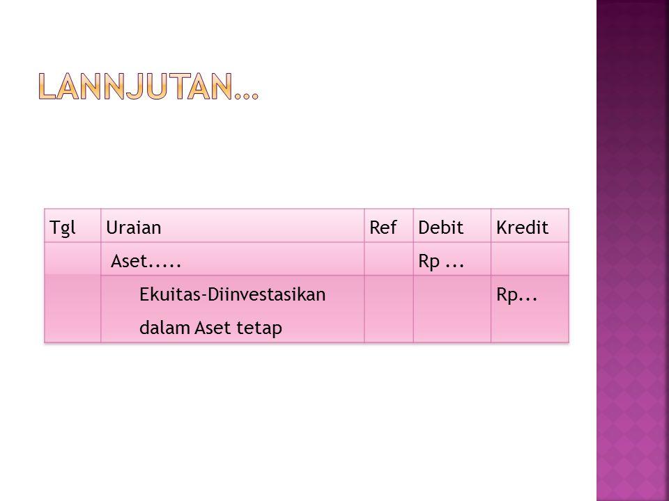 Lannjutan… Tgl Uraian Ref Debit Kredit Aset..... Rp ...
