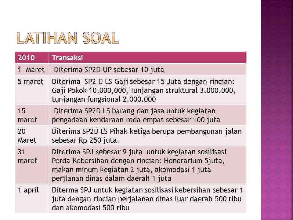 Latihan soal 2010 Transaksi 1 Maret Diterima SP2D UP sebesar 10 juta