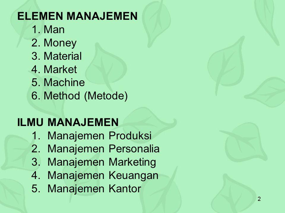 ELEMEN MANAJEMEN 1. Man 2. Money 3. Material 4. Market 5. Machine