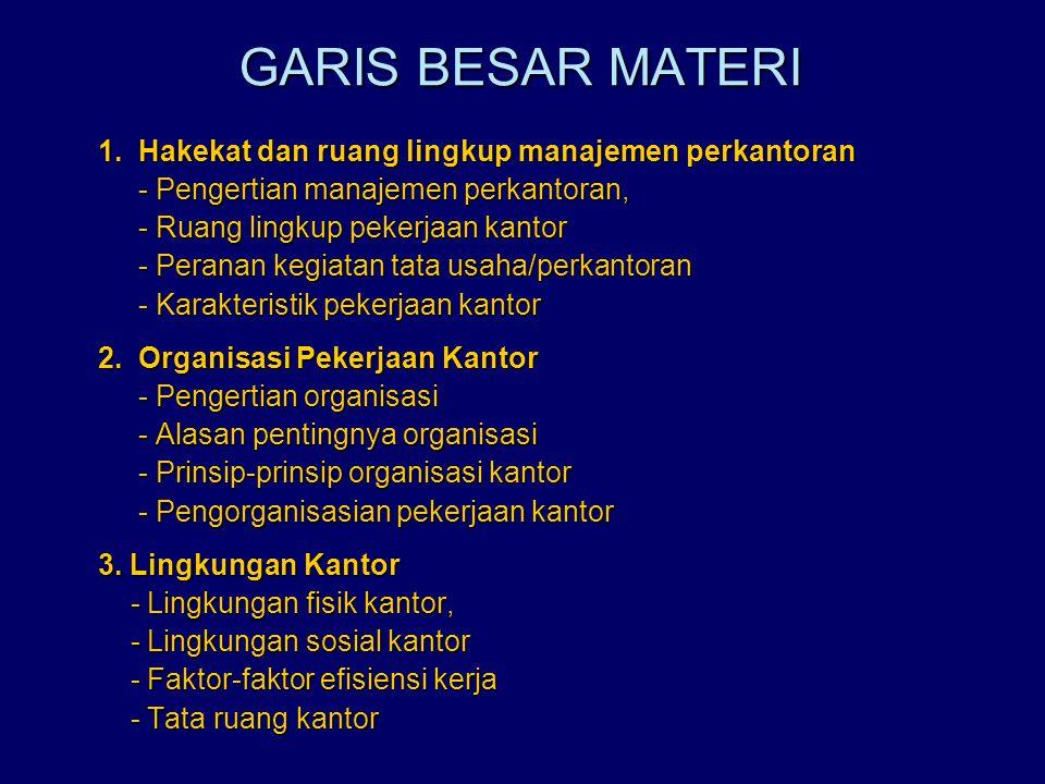 GARIS BESAR MATERI 1. Hakekat dan ruang lingkup manajemen perkantoran