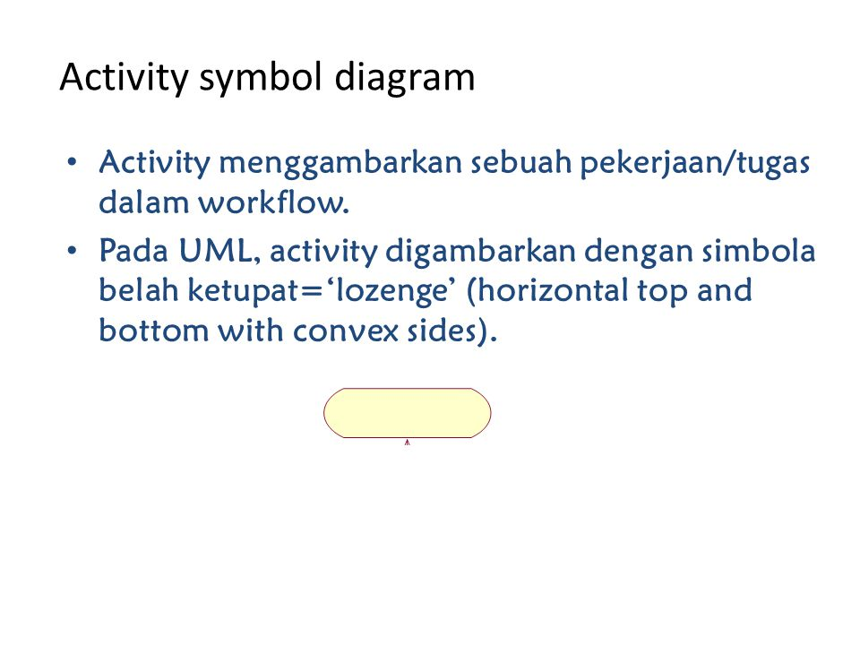 Activity symbol diagram