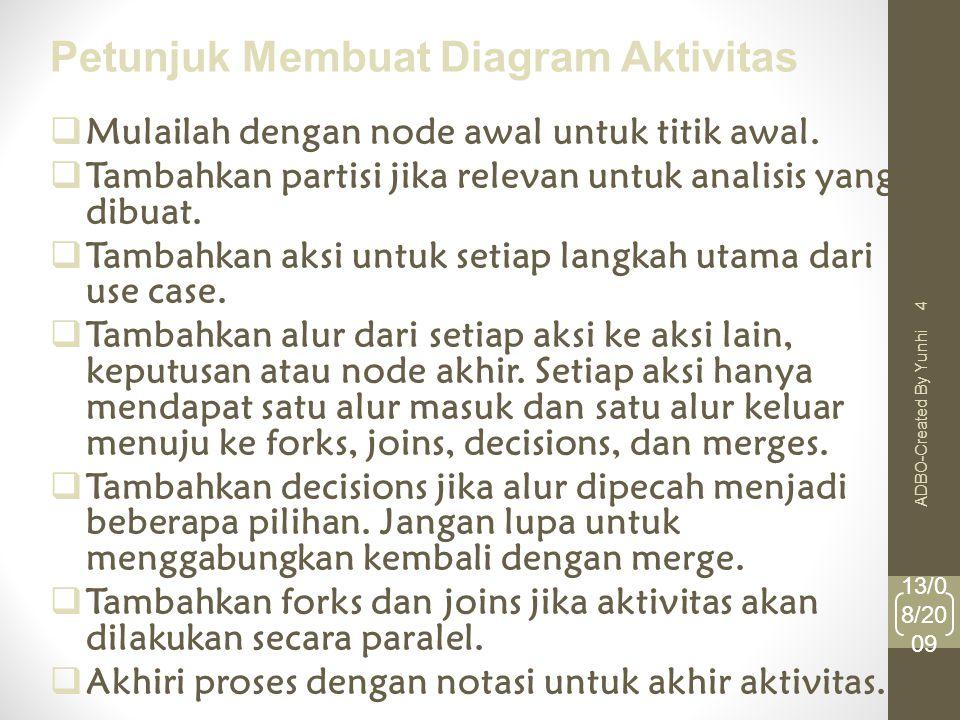 Petunjuk Membuat Diagram Aktivitas