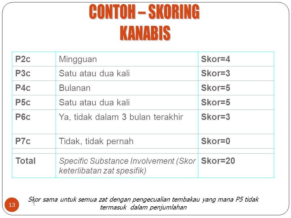 CONTOH – SKORING KANABIS P2c Mingguan Skor=4 P3c Satu atau dua kali