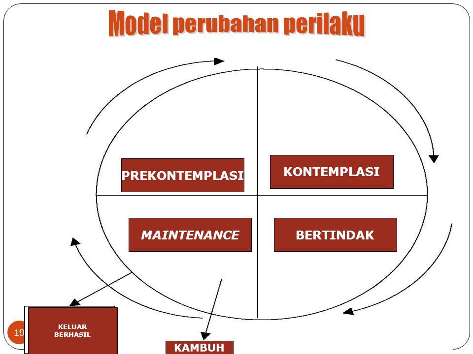 Model perubahan perilaku