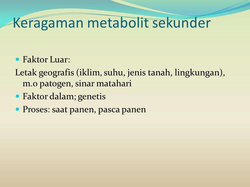 Keragaman metabolit sekunder