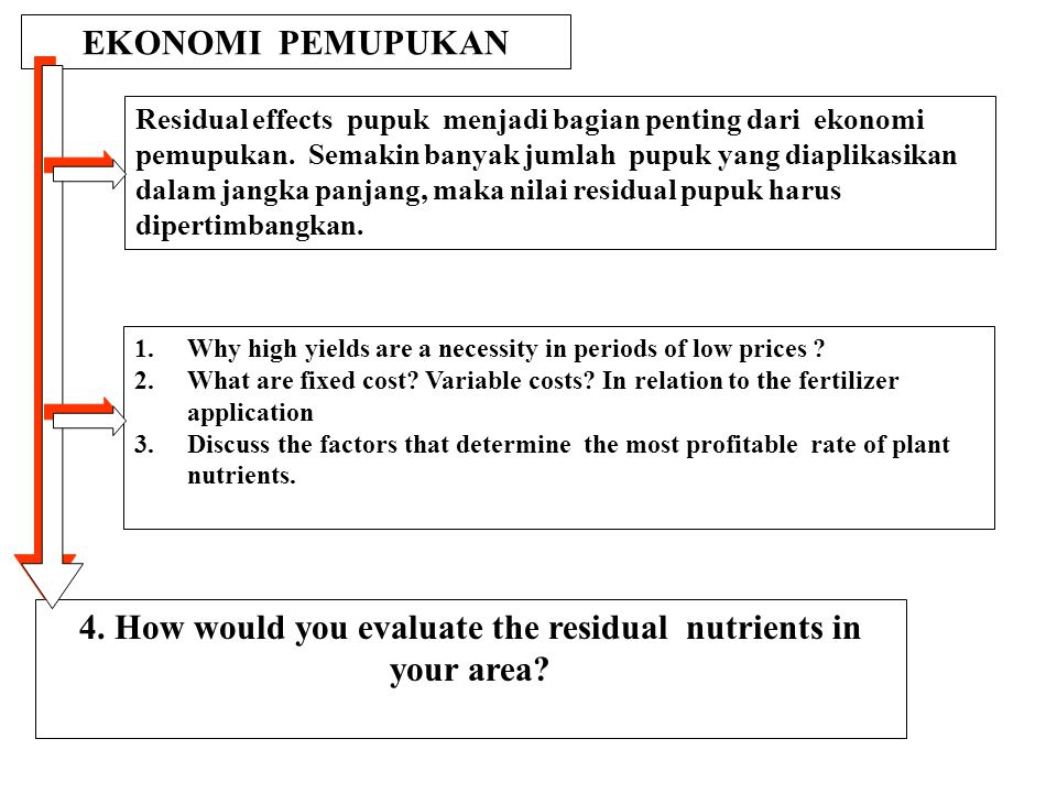4. How would you evaluate the residual nutrients in your area