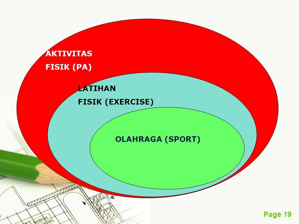 AKTIVITAS FISIK (PA) LATIHAN FISIK (EXERCISE) OLAHRAGA (SPORT)
