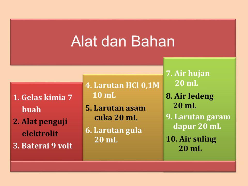 Alat dan Bahan 7. Air hujan 8. Air ledeng 4. Larutan HCl 0,1M 10 mL