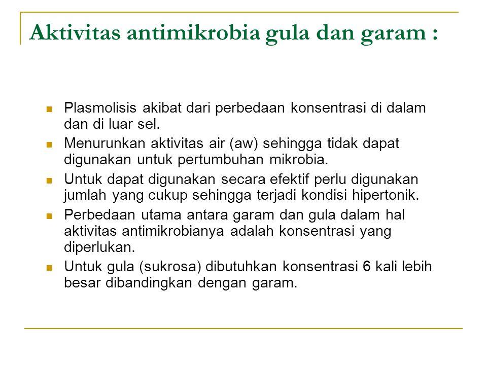 Aktivitas antimikrobia gula dan garam :