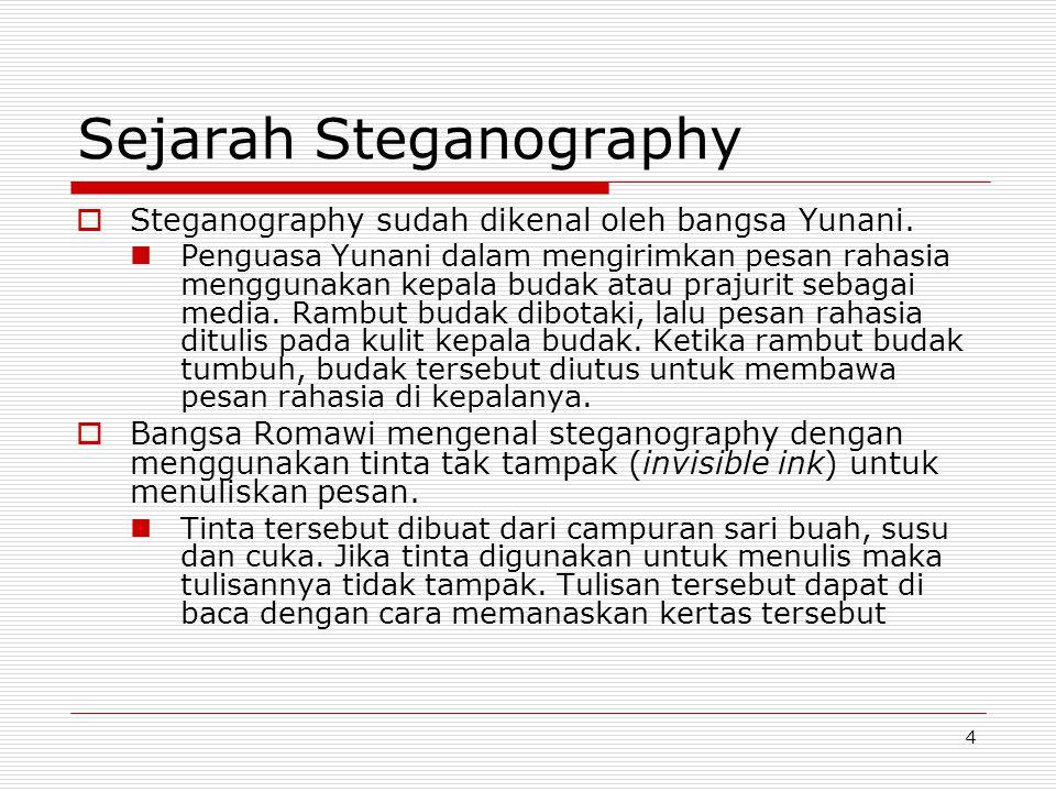 Sejarah Steganography