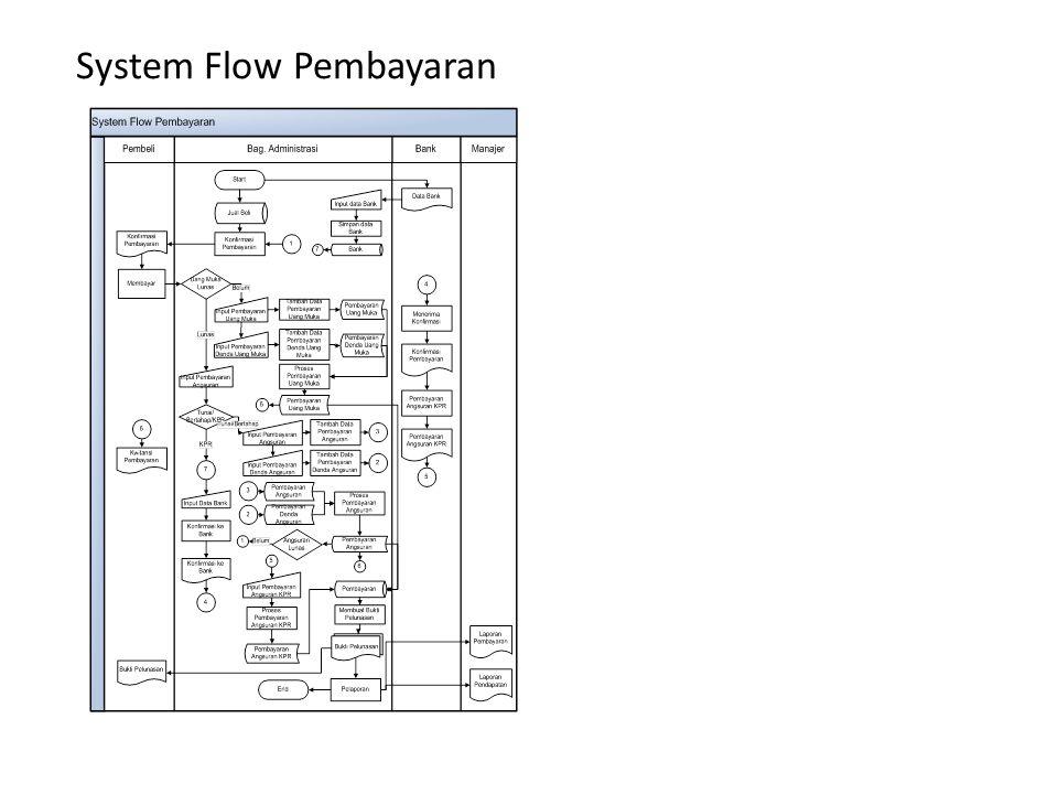 System Flow Pembayaran