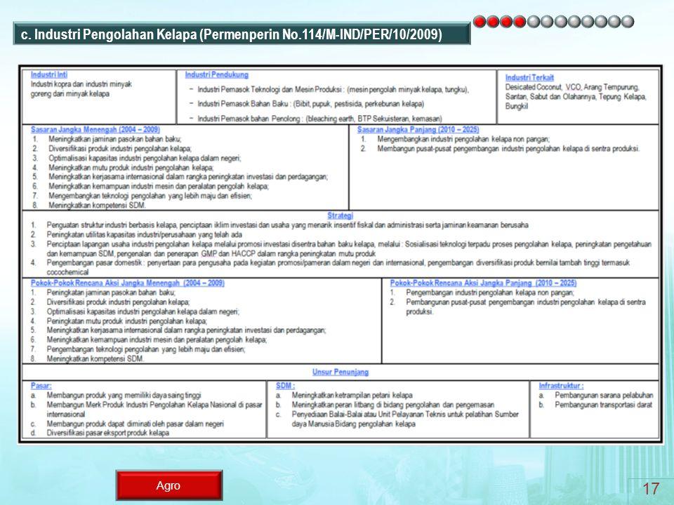 c. Industri Pengolahan Kelapa (Permenperin No.114/M-IND/PER/10/2009)