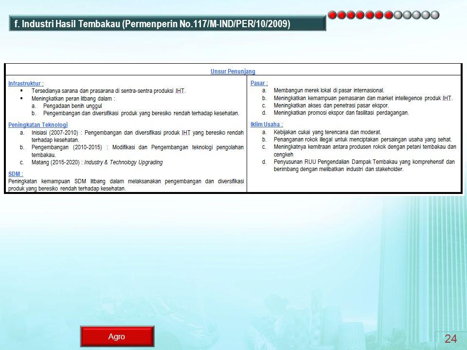 24 f. Industri Hasil Tembakau (Permenperin No.117/M-IND/PER/10/2009)
