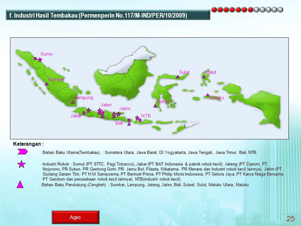 25 f. Industri Hasil Tembakau (Permenperin No.117/M-IND/PER/10/2009)