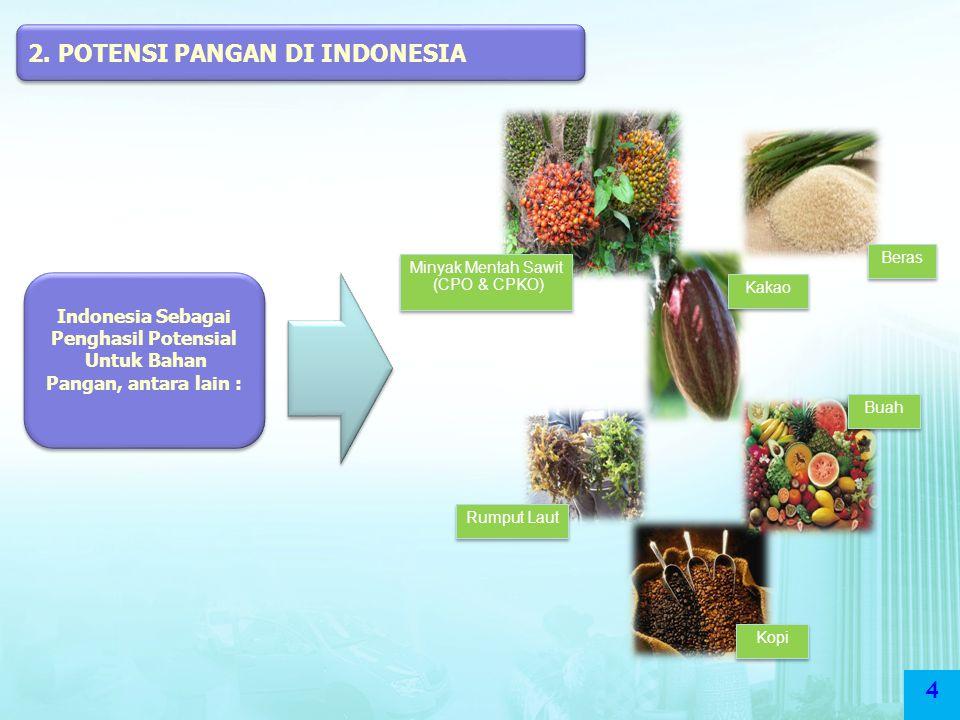 2. POTENSI PANGAN DI INDONESIA