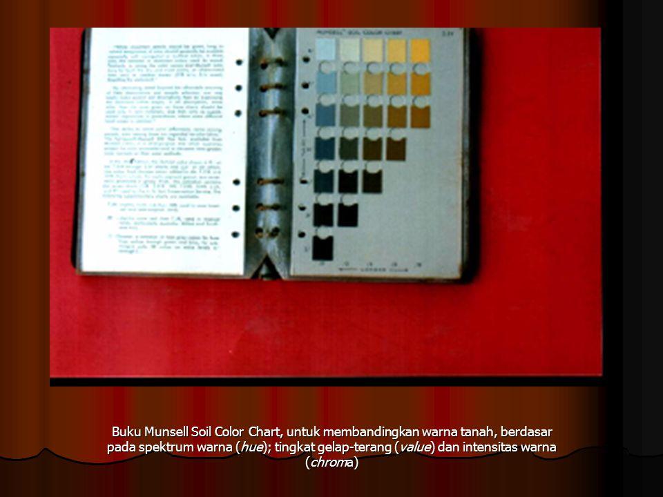 Buku Munsell Soil Color Chart, untuk membandingkan warna tanah, berdasar pada spektrum warna (hue); tingkat gelap-terang (value) dan intensitas warna (chroma)