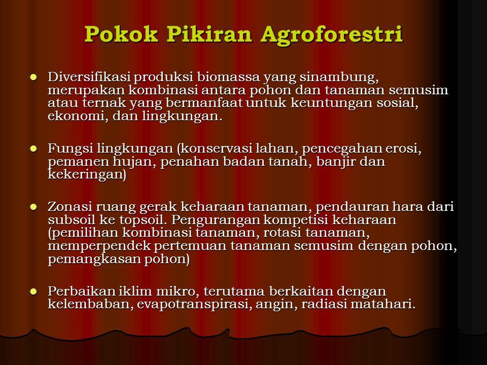 Pokok Pikiran Agroforestri
