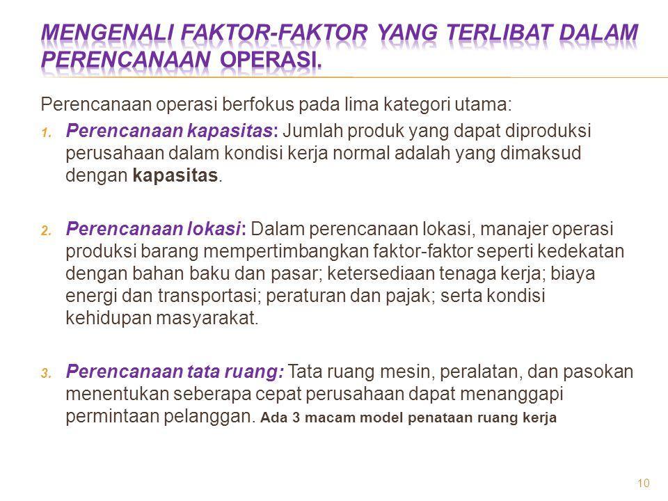 Mengenali faktor-faktor yang terlibat dalam perencanaan operasi.