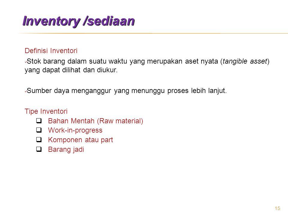 Inventory /sediaan Definisi Inventori