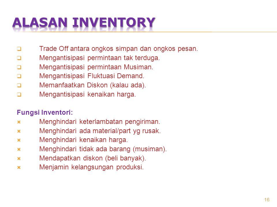 Alasan Inventory Trade Off antara ongkos simpan dan ongkos pesan.