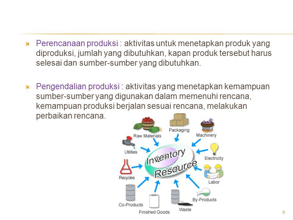 Perencanaan produksi : aktivitas untuk menetapkan produk yang diproduksi, jumlah yang dibutuhkan, kapan produk tersebut harus selesai dan sumber-sumber yang dibutuhkan.