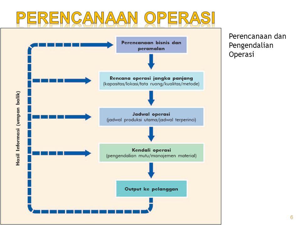 Perencanaan Operasi Perencanaan dan Pengendalian Operasi