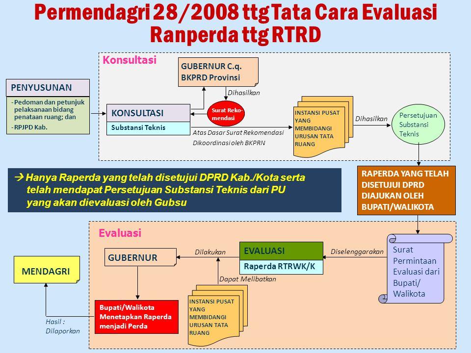 Permendagri 28/2008 ttg Tata Cara Evaluasi Ranperda ttg RTRD