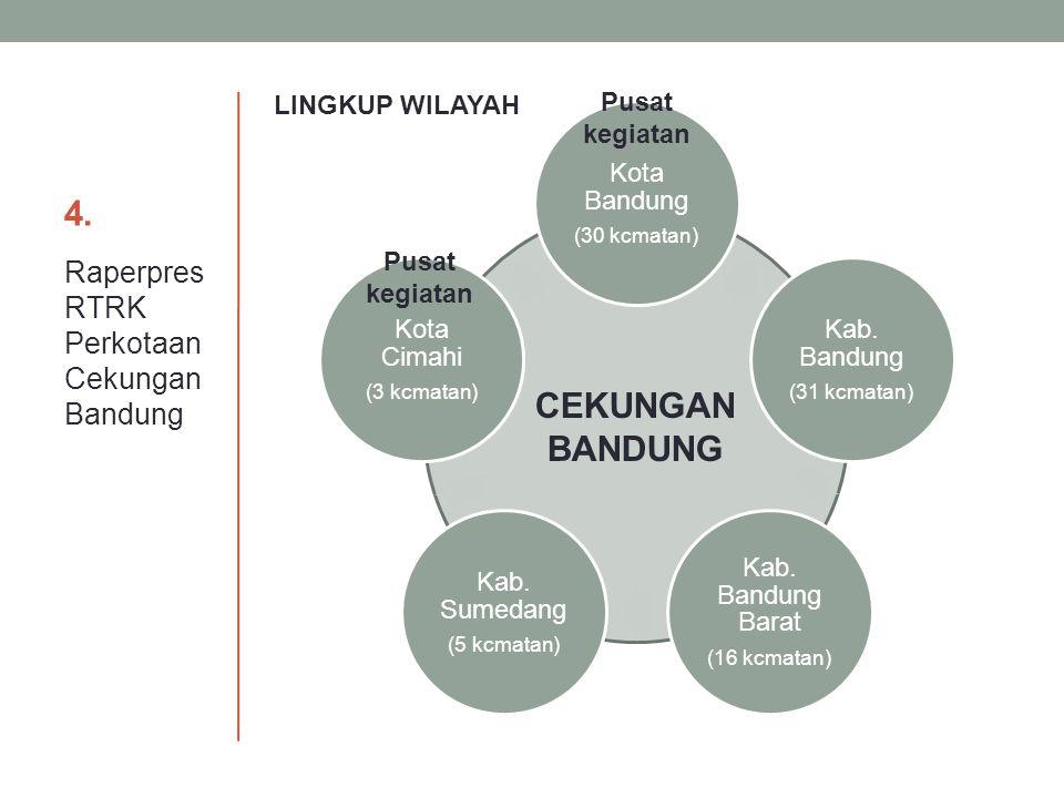 4. CEKUNGAN BANDUNG Raperpres RTRK Perkotaan Cekungan Bandung
