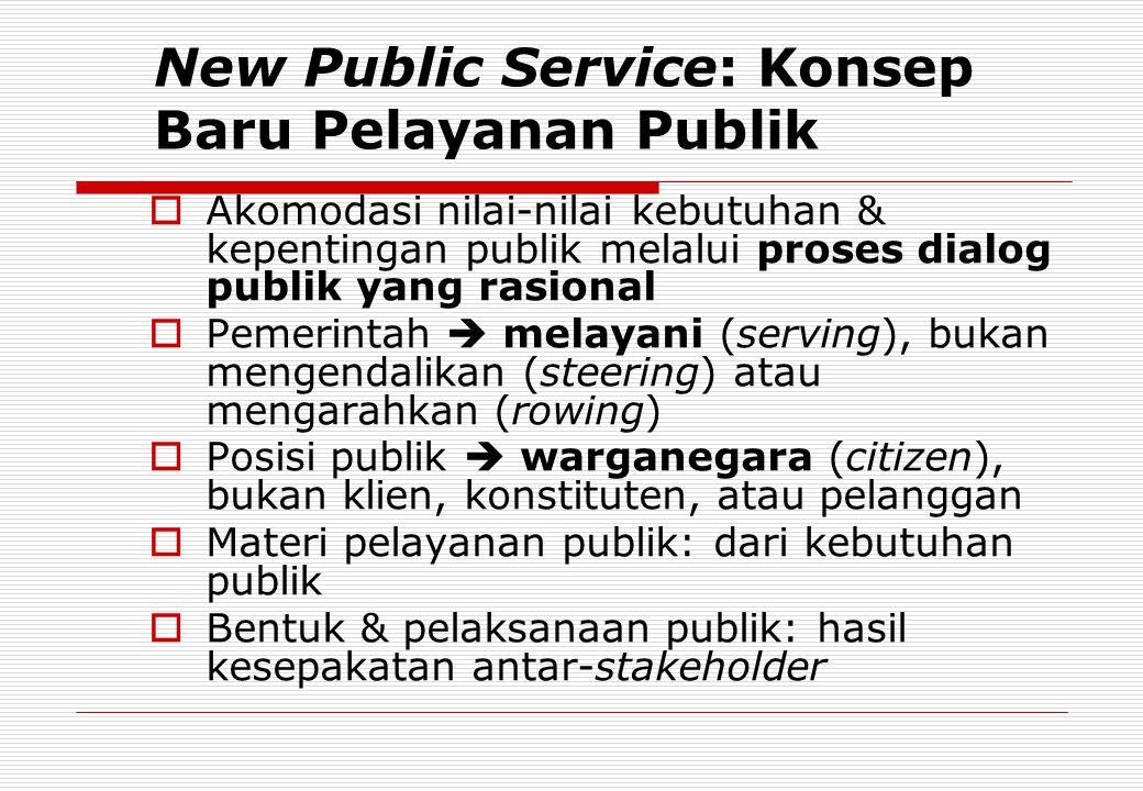 New Public Service: Konsep Baru Pelayanan Publik