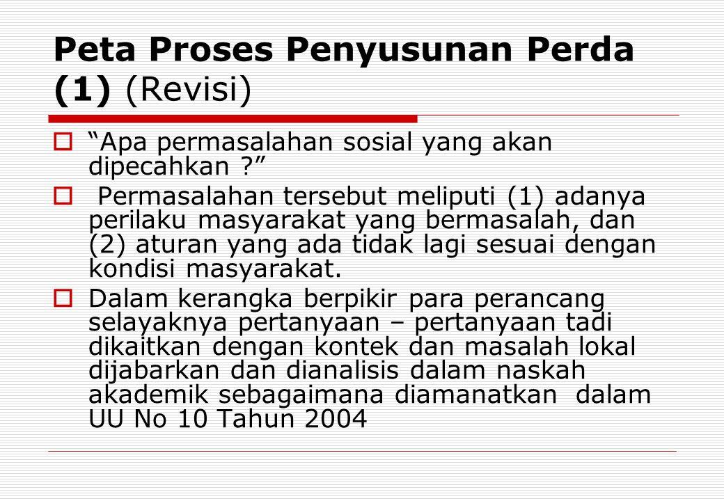 Peta Proses Penyusunan Perda (1) (Revisi)