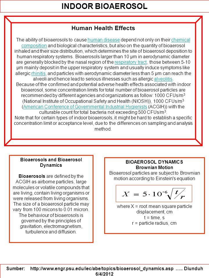 Bioaerosols and Bioaerosol Dynamics